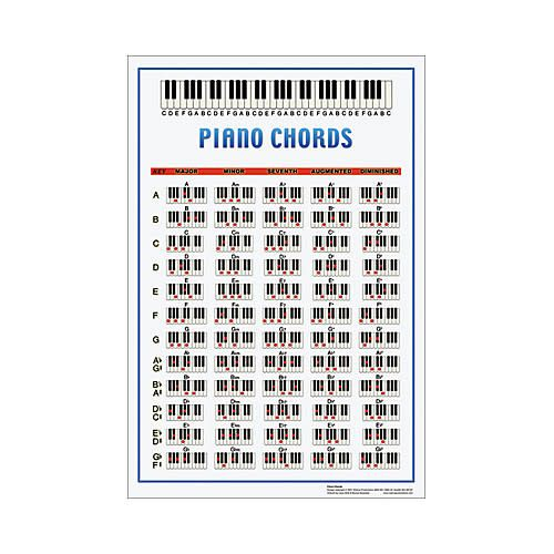 Walrus Piano Chord Poster
