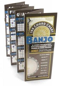 144 Chord Chart for Banjo