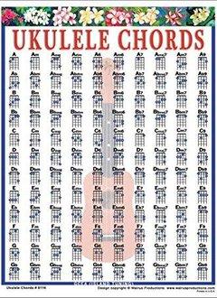 Walrus Ukulele Chord Poster