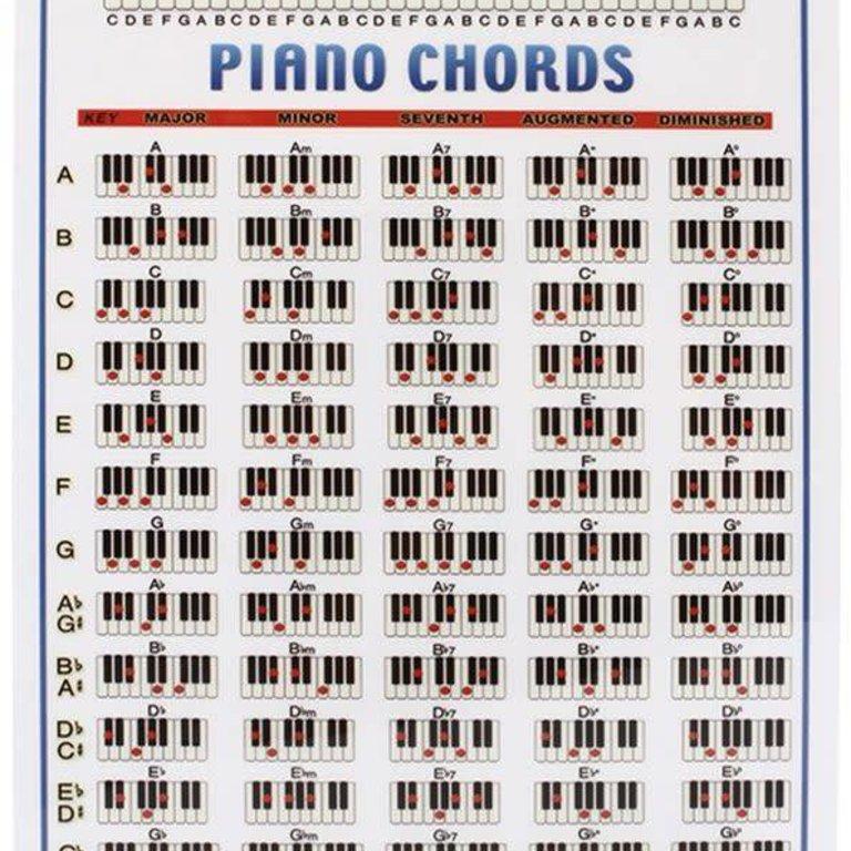Walrus Piano Mini Chord Chart Diagram Poster
