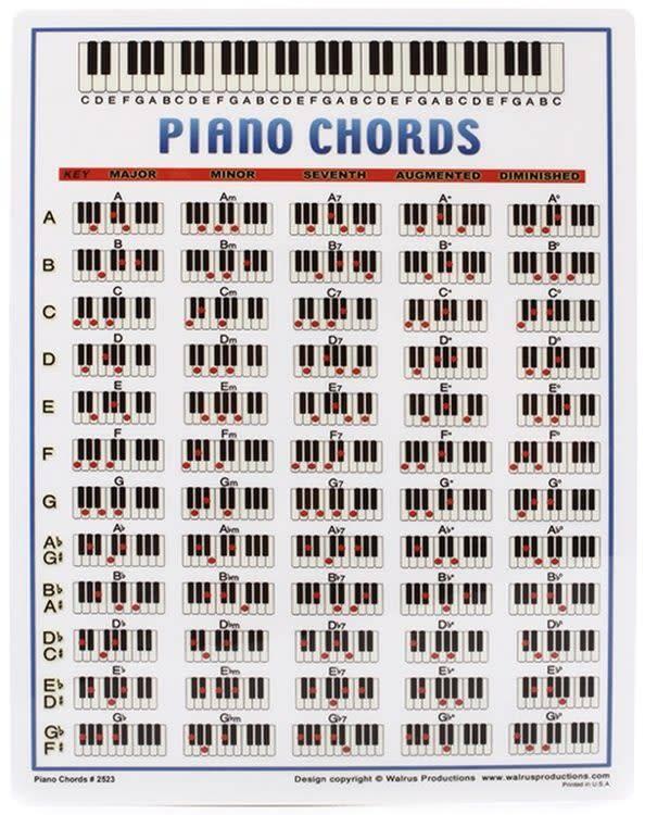 Walrus Piano Mini Chord Chart