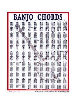 Walrus Banjo Mini Chord Chart