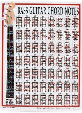 Walrus Bass Mini Fingerboard Chart