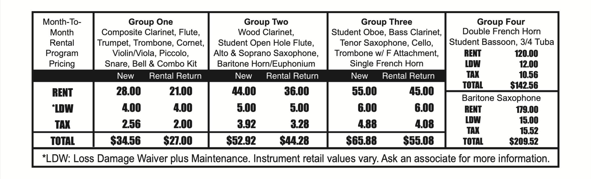 Sims Music Rental Rates