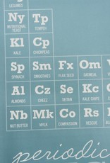 Periodic Table of Veganism Print