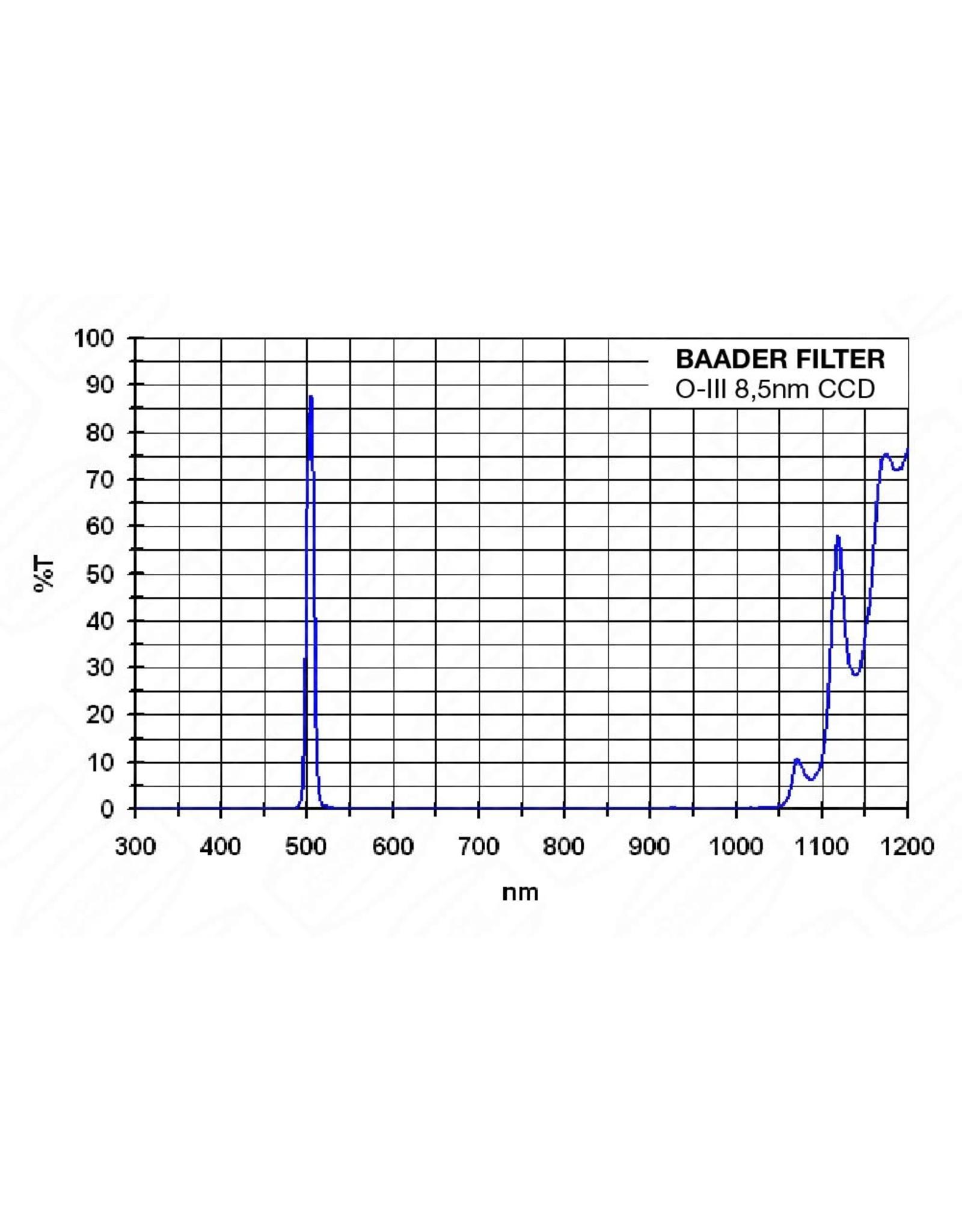Baader Planetarium Baader O-III 8.5nm CCD Narrowband Filter (Specify Size)