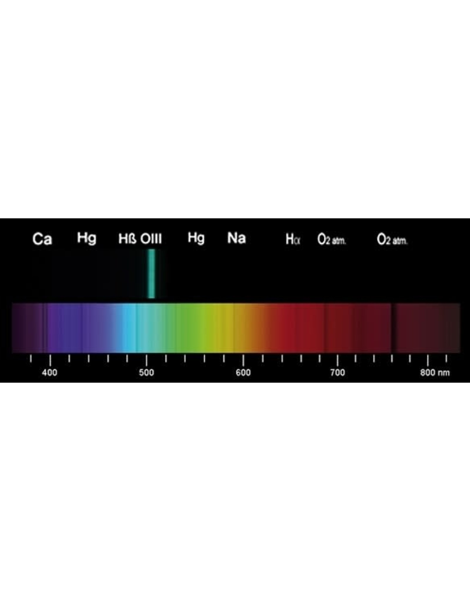 Baader Planetarium Baader Ultra Narrowband O-III CCD-Filter (4.5nm) (Specify Size)