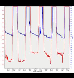 Unihedron Sky Quality Meter  - Solar charger - SQM-DLHSC-Solar
