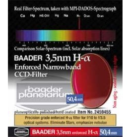 Baader Planetarium Baader Ultra-Narrowband H-alpha 3.5nm Filter (Specify Size)
