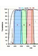"Baader Planetarium Baader Clear Filter (Optically Polished) 2"""
