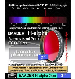 Baader Planetarium Baader H-Alpha 7nm Narrowband Filter