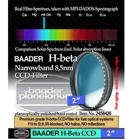 Baader Planetarium Baader Narrowband 8.5nm H-Beta Filter