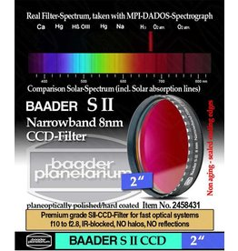 Baader Planetarium Baader Narrowband 8nm S-II Filter