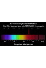 Baader Planetarium Baader Narrowband 8nm S-II Filter