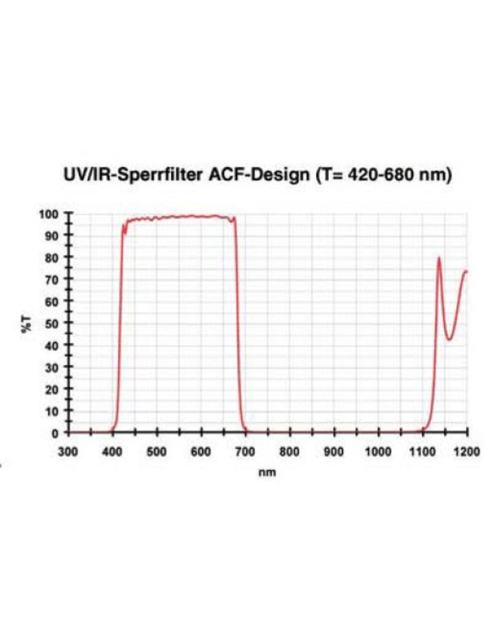 Baader Planetarium Baader UV/IR-Cut Filter 1.25