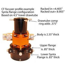 Moonlite MoonLite CF Model (2 inch format) Focuser for Refractors (Specify Flange, Drawtube, Color & Finder Brackets)