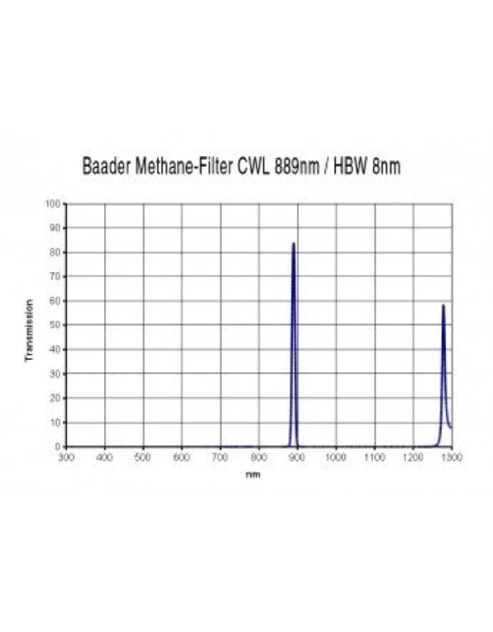 """Baader Planetarium Baader Methane Filter 1.25"""" (889nm, 8nm)"""