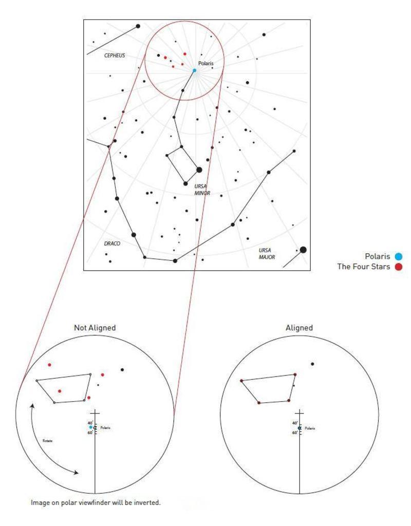 Explore Scientific Explore Scientific EXOS-2 Polar Finder with Illuminator