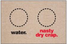 Door Mat - Water/Nasty Dry Stuff