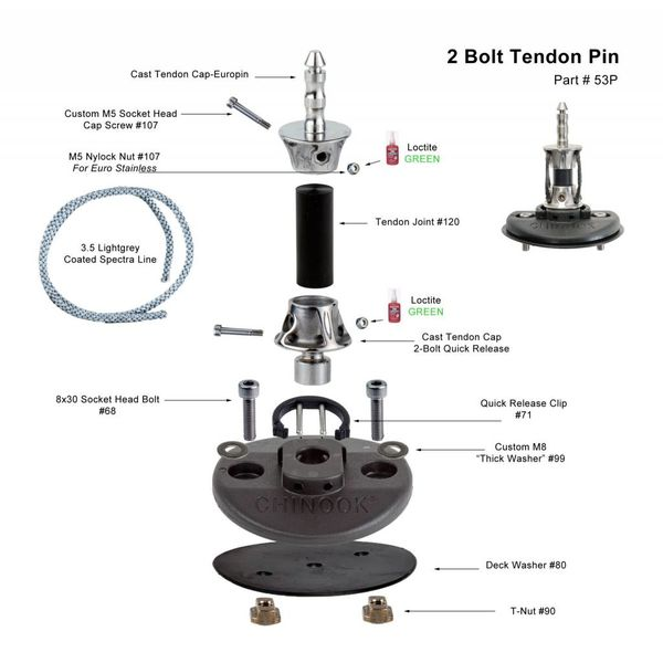 Mast Base 2-Bolt Tendon Europin