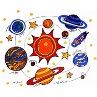 Artburn Pillow Case Painting Kit - Solar System