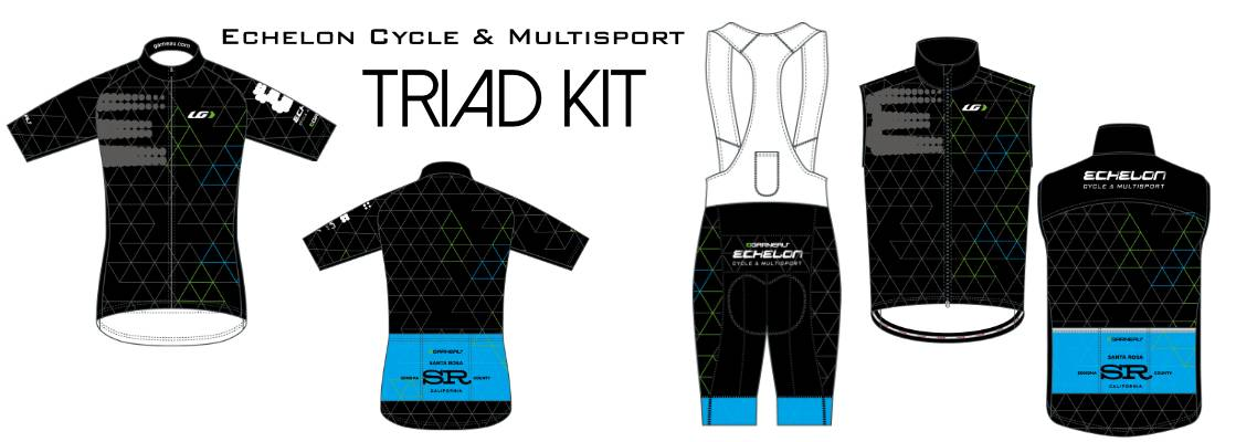 Shop our Triad kit