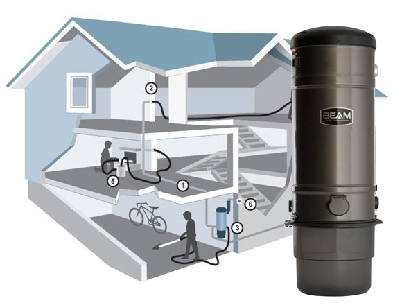 6 Benefits of Central Vacuum Systems