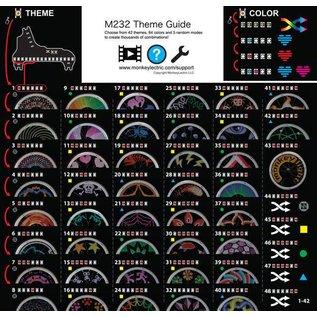 MonkeyLectric MonkeyLectric M232 Monkey Wheel Lights