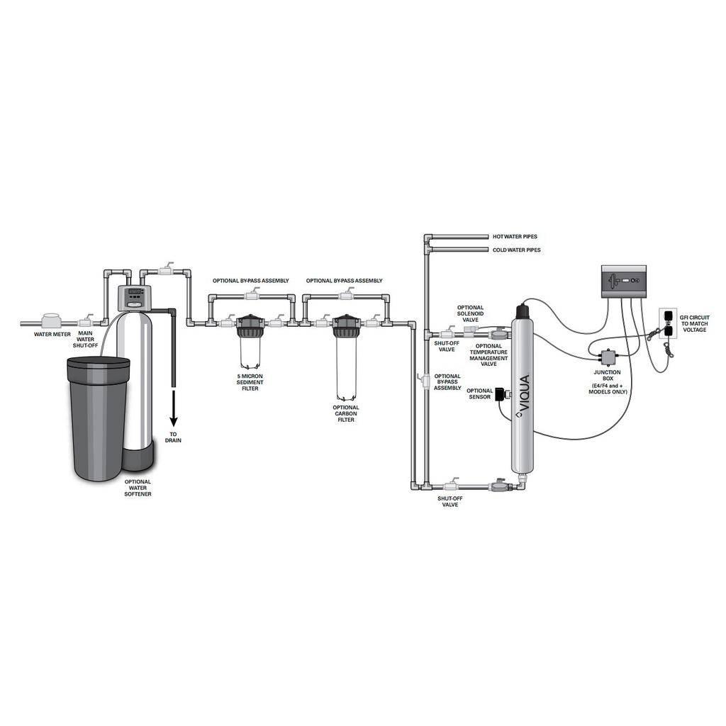 VIQUA E4-V UV Water Purification System VIQUA-E4-V