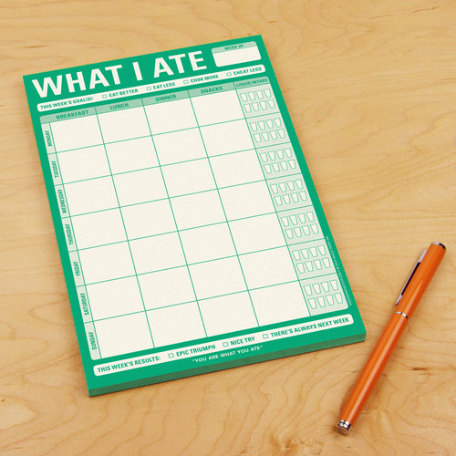 What I Ate Classic Note Pad