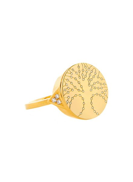 Devon Woodhill The Tree of Life Signet Ring
