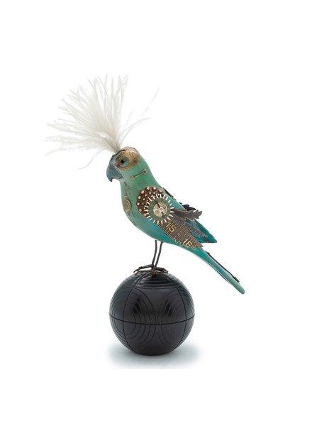 Mullanium Turquoise Parakeet
