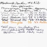 Conklin Conklin Minigraph White Satin Fountain Pen
