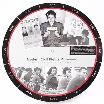 Modern Civil Rights Chart Wheel