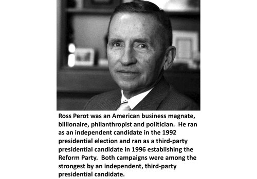 Ross Perot Items