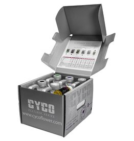 CYCO Cyco Mini ProKit, Growth