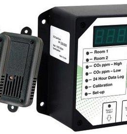 TITAN CONTROLS Titan Controls Atlas 4 - 2 Room CO2 Monitor/Controller