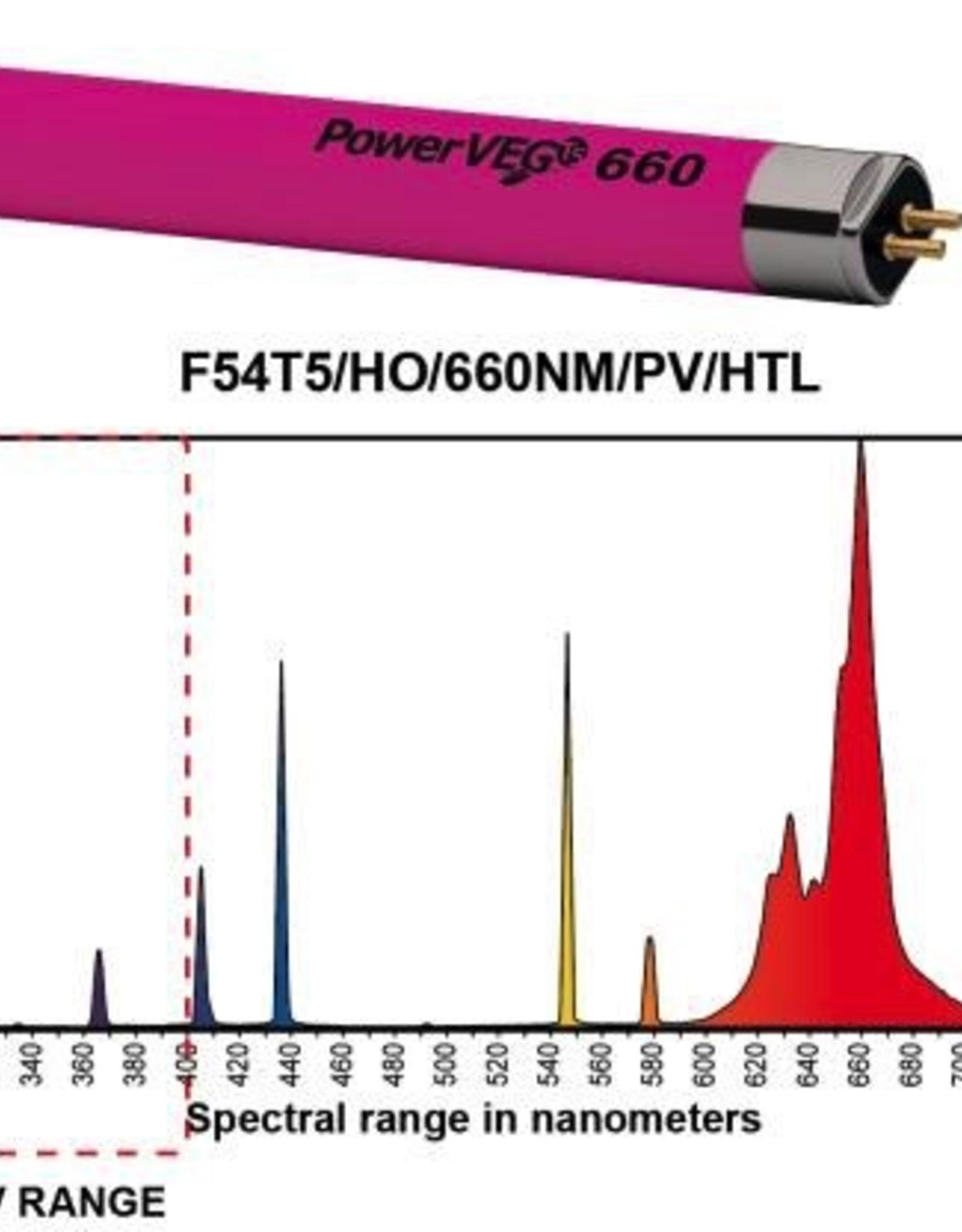 HORTILUX Eye PowerVEG Multi-Color <br /> 4 ft 54W T5