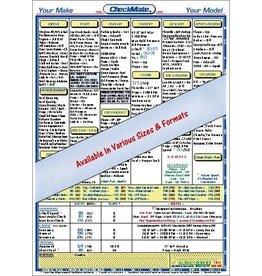 Grumman Trainer AA-1B Checklist
