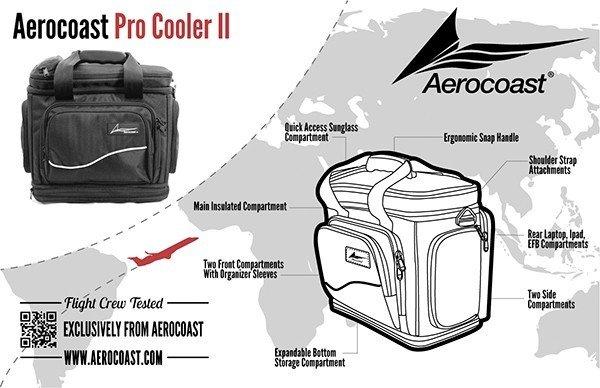 Aerocoast Pro EFB + Cooler II