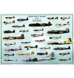 World War II Aircraft Poster