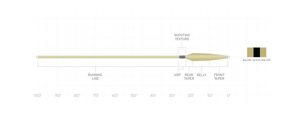 Scientifc Anglers S/A SPEY LITE INTEGRATED SCANDI 330 GR