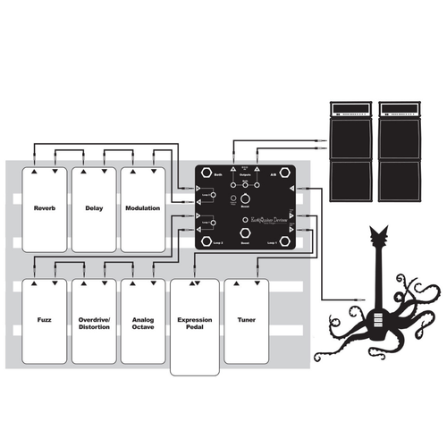 EarthQuaker Devices EarthQuaker Devices - Swiss Things - Pedalboard Reconciler