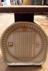 Post Office Table Scale
