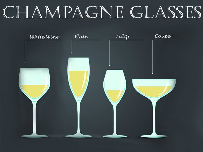 Which Glass For Your Bubbly?