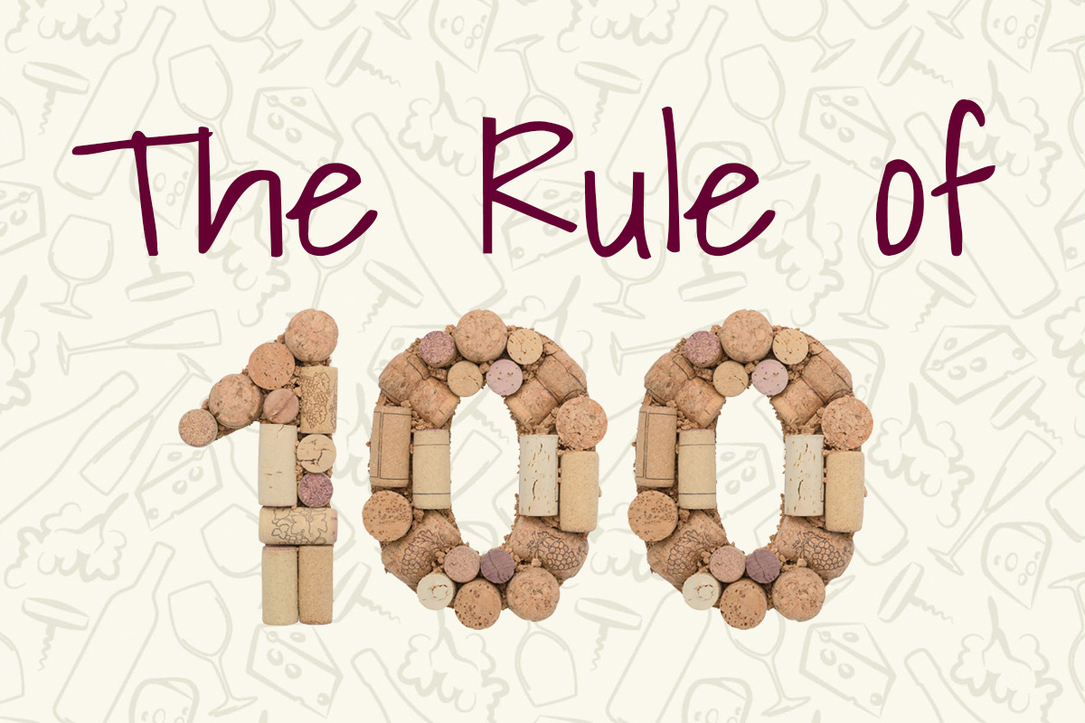 The Rule of 100