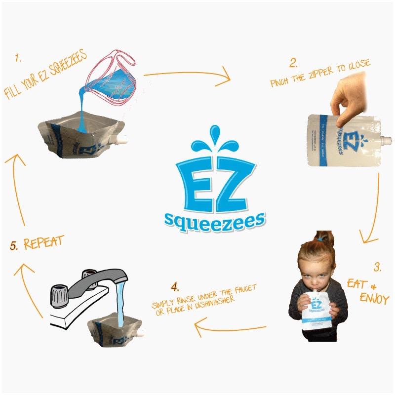 EZ Squeezees 3 pack