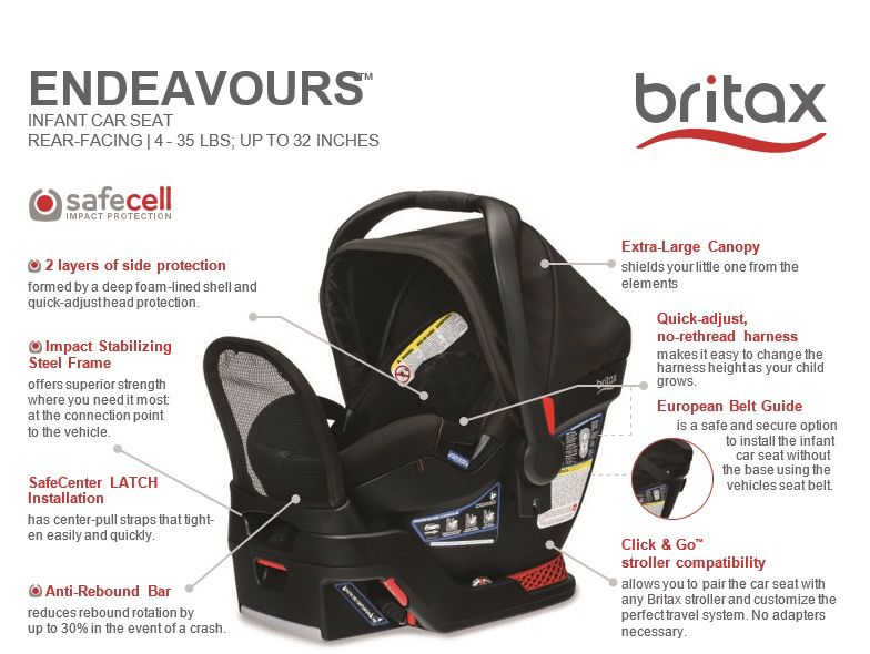 Britax Endeavours Infant Car Seat - Hello Baby