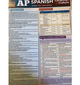 351 - AP Spanish Barchart