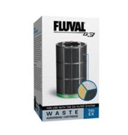 Fluval Fluval G3 Tri-EX Cartridge